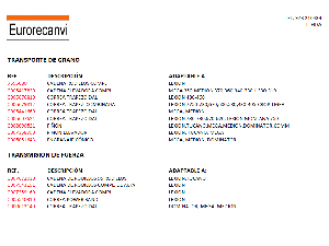 Offerte Ricambi per Mietitrebbiatrici Claas recanvio/repuesto de cosechadoras usato