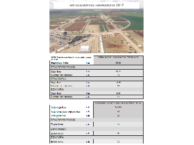 EL ALCALDE DE HUESCA PRESIDE EL ACTO DE PRESENTACIÓN DE DEMOAGRO 2019 - 1