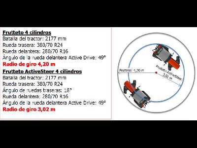 Same presenta en Bolonia los nuevos Frutteto CVT (F, S y V) y su sistema ActiveSteer - 2