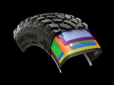 Allá que nos vamos: Alliance Tire Group presentará sus últimas novedades en SIMA 2019 - 1