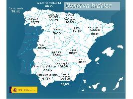 La reserva hídrica española se encuentra al 57,7 por ciento de su capacidad